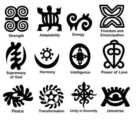 Some Cultural African Symbols for Tattoos.