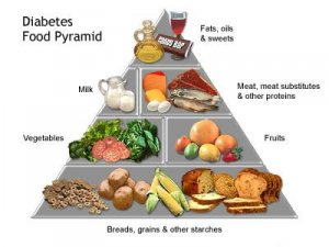 Good Food For Diabetics List Of Foods A Diabetic Can Eat